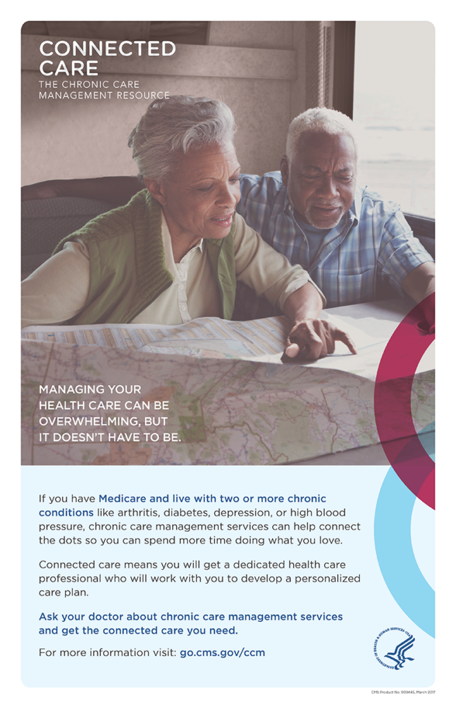 chronic care management resource poster